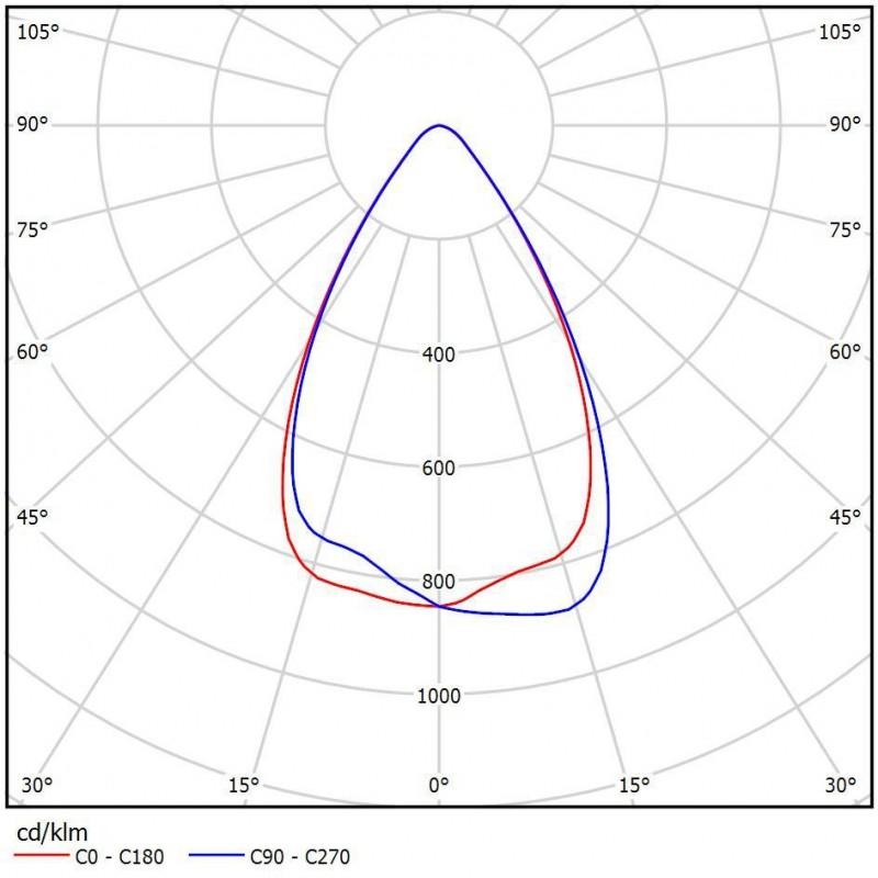 Светодиодный светильник ДПП 07-137-50-ххх