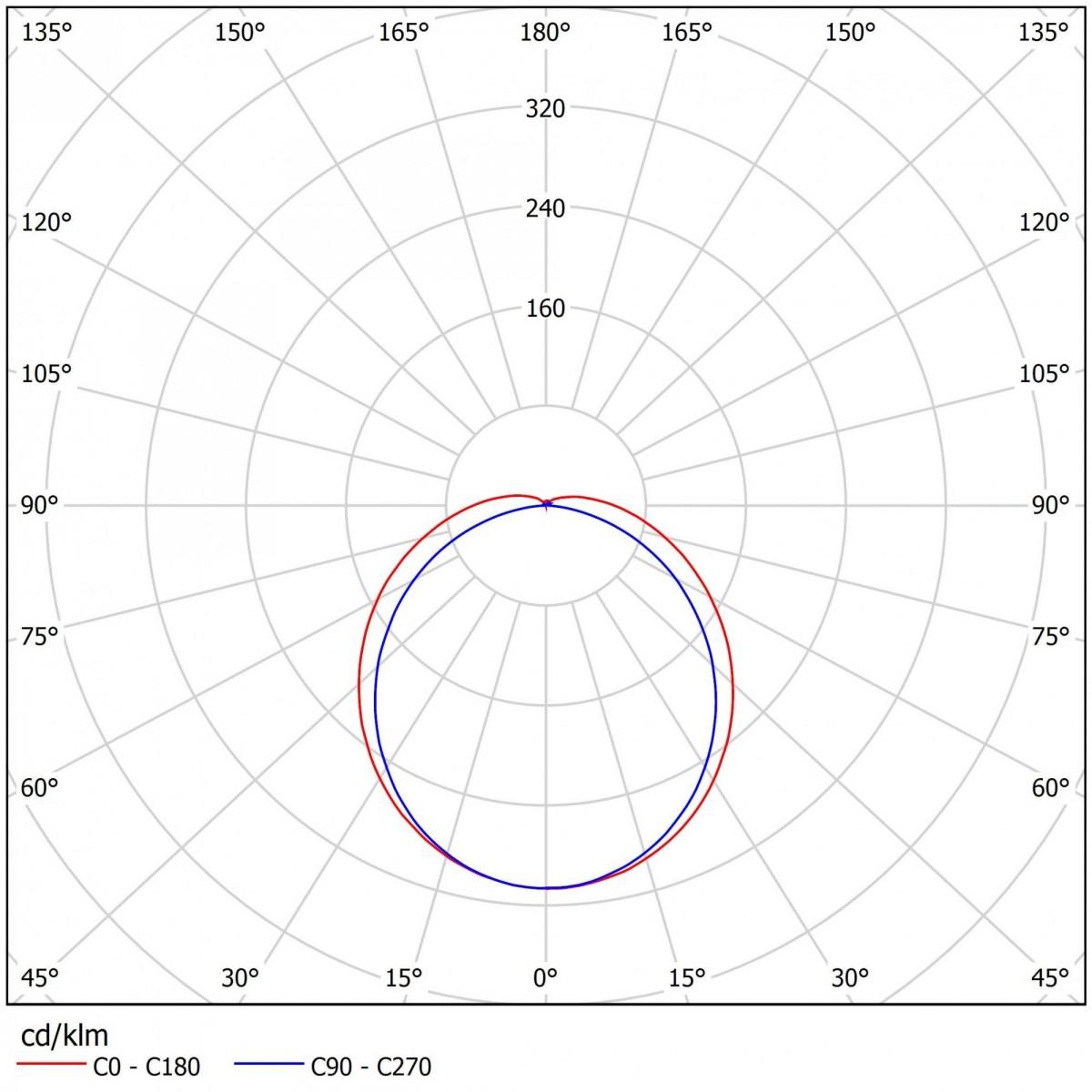 Светодиодный светильник ДСБ 01-28-50-Д